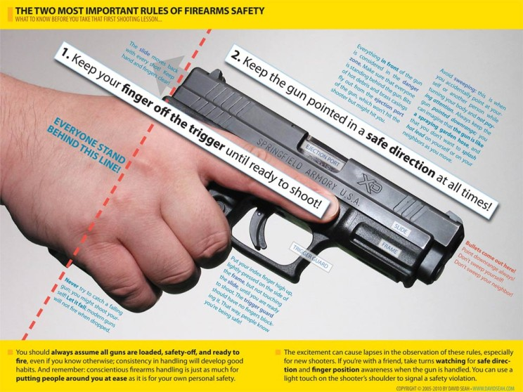 Rules-Of-Firearm-Safety-Infographic
